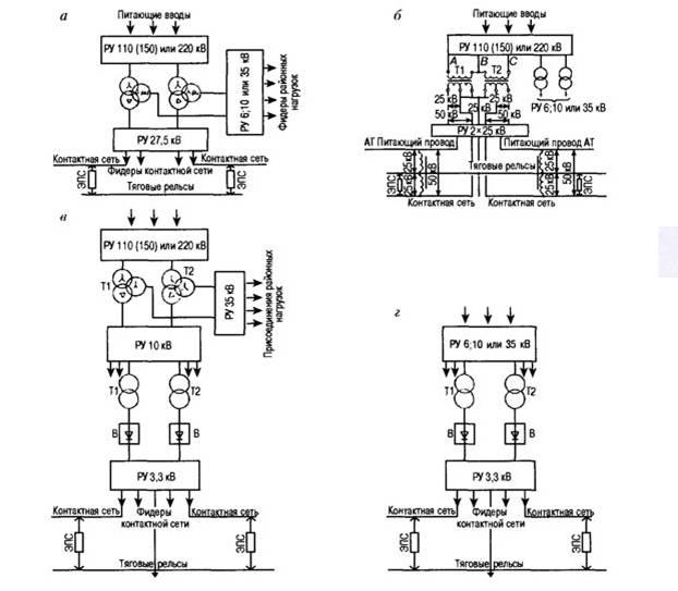 Схемы тяговых подстанций: а