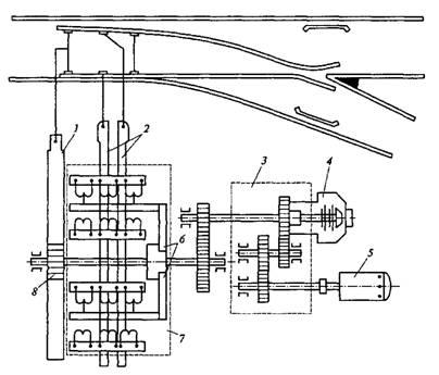 Схема стрелочного привода: 1