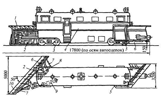 и роторные машины СЗП-600,