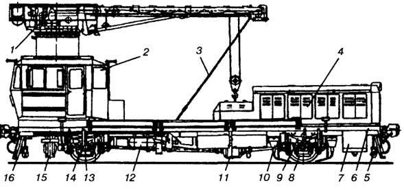 мотовозы МПТ-4 и МПТ-6