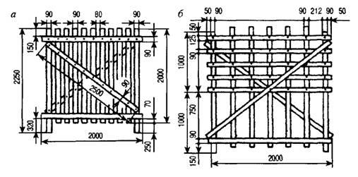 Схемы щитов с равномерной