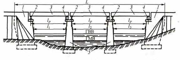 Схема железобетонного моста стойки под плиту перекрытия