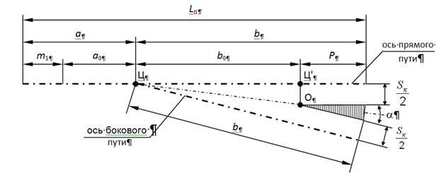 Схема к расчету осевых